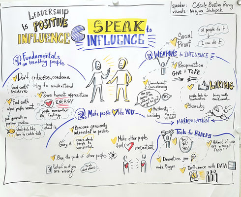Speak to influence, graphic recording real time, 1 hour, key note by Cecile Bastien Remy