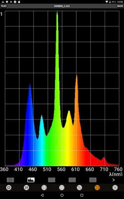 vis spetrum sample