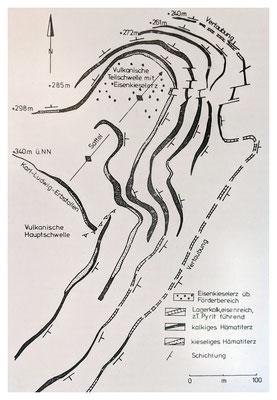 Verteilung der Eisenerze an der Nordostflanke des Martenberges (Quelle: Darstellung im Bergbaumuseum Grube Christiane)