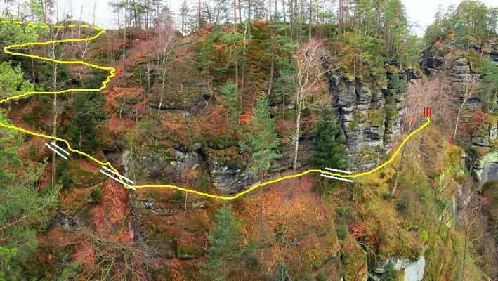 Die letzten 200 Meter vom Fremdenweg vor der Prebischtorgaststätte: weiß = 3 ehemalige Brücken, rot = eiserne Absperrung