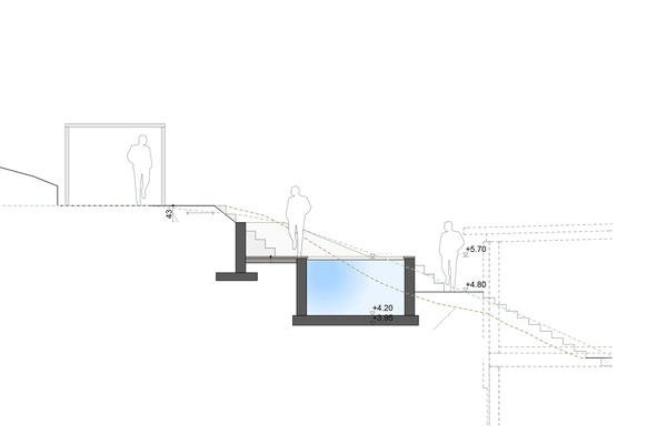 Pool Konzept Gelände  ©2019 Welte Architektur