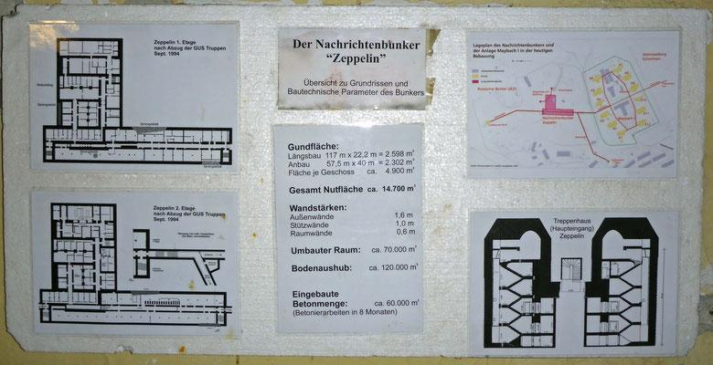 Wir gehen in den Bunker Zeppelin.