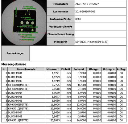 KEYENCE Protokoll Form/Lage