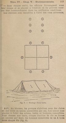 Extrait du règlement de l'infanterie de 1939 - service en campagne