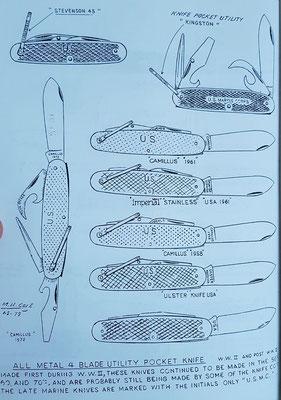 """Extrait du livre """"U.S. Military Knives, de M.H. Cole"""""""