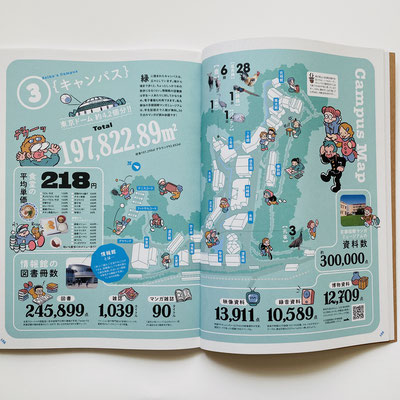 京都精華大学「2022年度大学案内」/中面イラスト