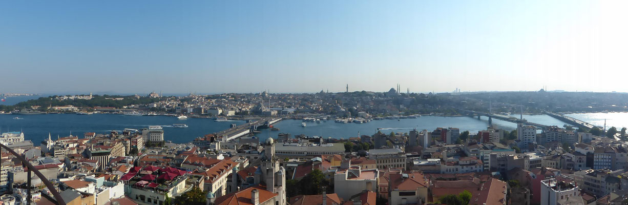 27 Jahre später hatte man es längst aufgegeben, Schilder mit Nüfus-Zahlen aufzustellen. Die Gecekondus waren verschwunden und Groß-Istanbul nun eine 15-Mio.-Einwohner-Metropole.