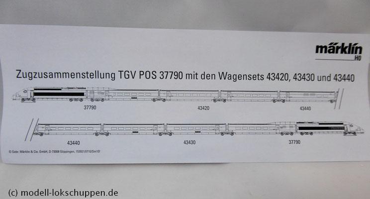 Zugzusammenstellung TGV POS Märklin 37790, 43420 , 43430, 43440