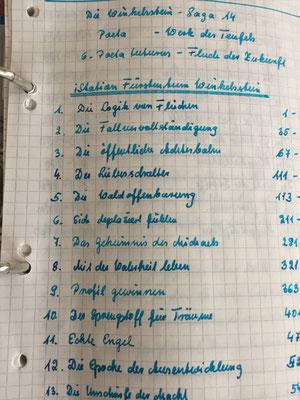 Petra Mettke/Gigabuch Winkelsstein 14/Original 2015/Inhaltsverzeichnis
