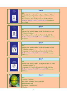 ™Gigabuch-Bibliothek, Almanach 2016, Seite 036
