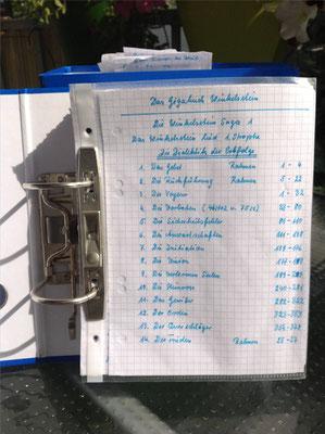 Petra Mettke/Gigabuch Winkelsstein 01/Original 2010/Inhaltsverzeichnis vom Gigabuch Winkelsstein Band 1