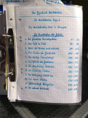 Petra Mettke/Gigabuch Winkelsstein 06/Original 2012/Inhaltsverzeichnis