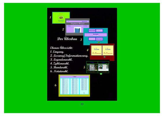 ™Gigabuch-Bibliothek/iAutobiographie Band 18/Bild 1371