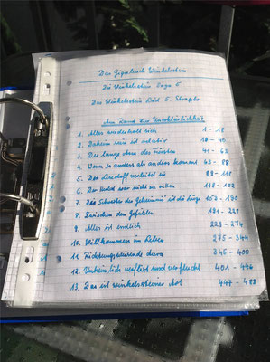 Petra Mettke/Gigabuch Winkelsstein 05/Original 2011/Inhaltsverzeichnis