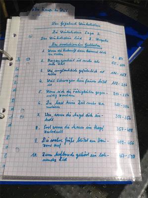 Petra Mettke/Gigabuch Winkelsstein 02/Original 2010/Inhaltsverzeichnis
