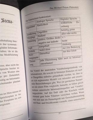 Karin Mettke-Schröder/Das Michael-Traum-Phänomen/Broschürefassung von 2003/Seite 37
