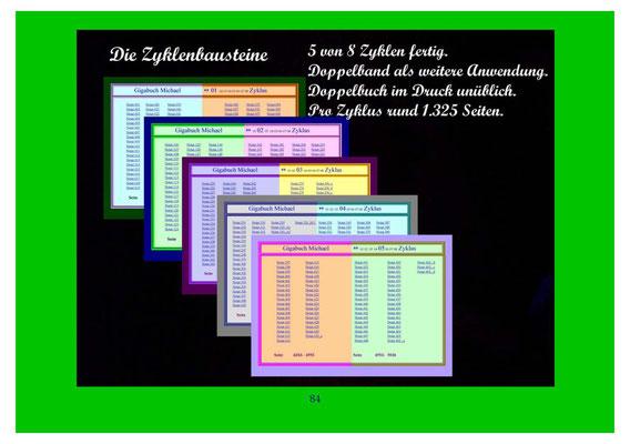 ™Gigabuch-Bibliothek/iAutobiographie Band 18/Bild 1416