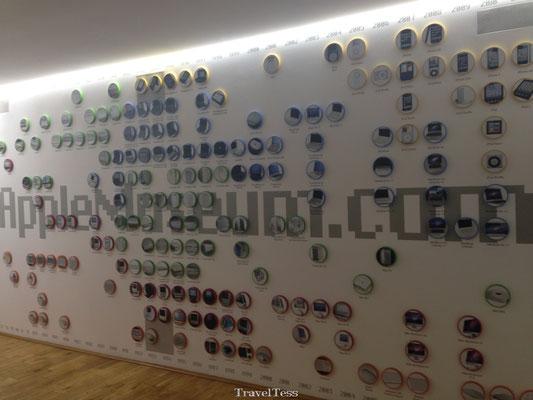 Apple Museum Praag