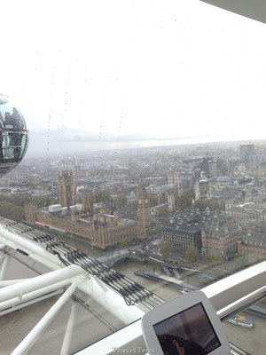Uitzicht London Eye
