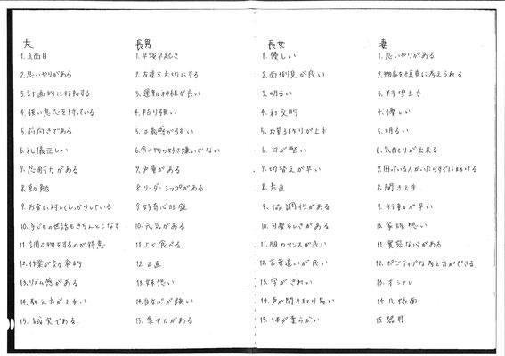 誉めノートの実例です。東横線エリア:菊名 中学受験・国語力養成塾。