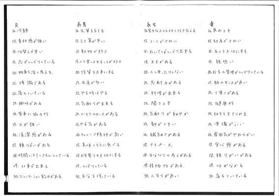 誉めの言葉も練習、積み上げです。中学受験国語力養成の菊名校。合格の源泉お伝え中。