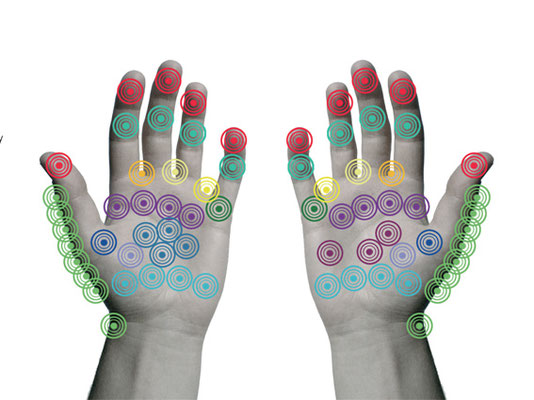Hand Reflexology Device