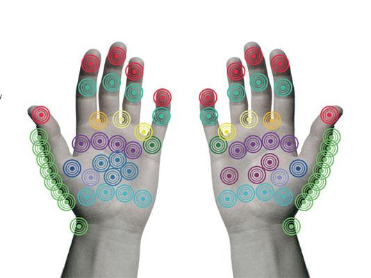 Hand Reflexology Device
