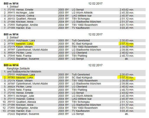 Ergebnisse 800m