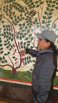 Astrid Wettstein Tibet-Reise asweha Dr. Nida