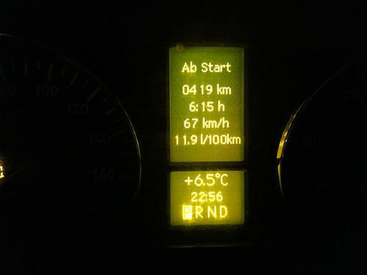 2016 - 6 Stunden 15 für 420 Kilometer - gar nicht so schlecht