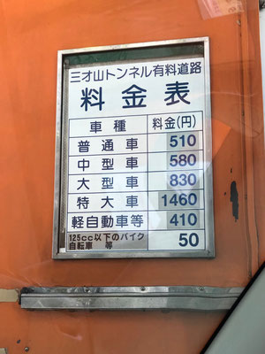 Preistabelle für den Tunnel