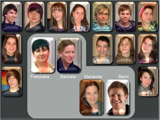 Das sind alle 13 Jugendlichen und die 4 Firmbegleiter.