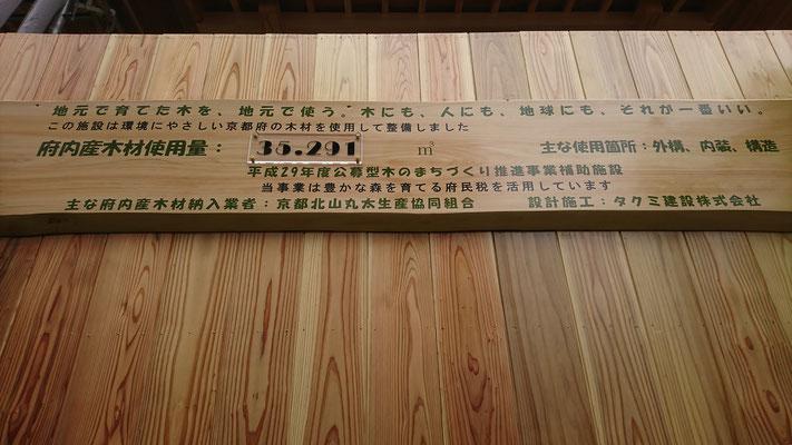 公募型木のまちづくり推進事業_公募型まちづくり事業による看板、アクリルプレートで㎥記載取付