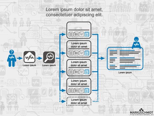 Job: Schemes Illustration, Client: Weinmann Geräte für Medizin GmbH + Co. KG