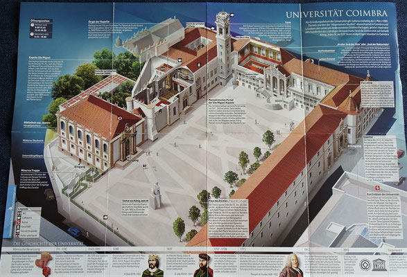 .....Universitätsgelände von 1727.