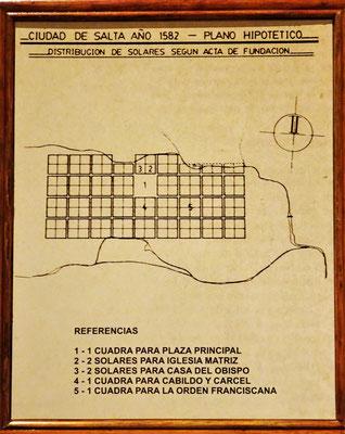 Der erste Stadtplan von Salta......