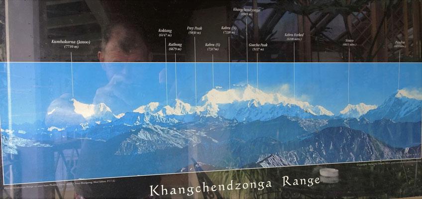 ...mit den Namen der Berge