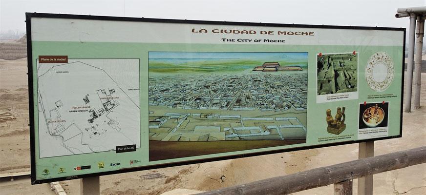 Hier die Darstellung der Tempel mit dem Dorf.