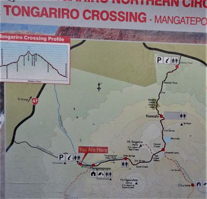 Der Tongariro Alpine Crossing.