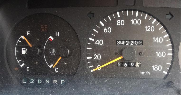 Der Tachostand nach 5'583 gefahrenen Kilometer.