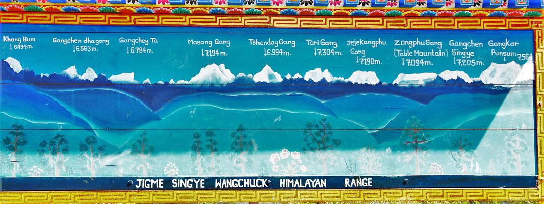 Der Bhutanische Himalaya...