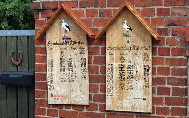 Die Tafeln an den Häusern bieten interessante Zusatzinformationen