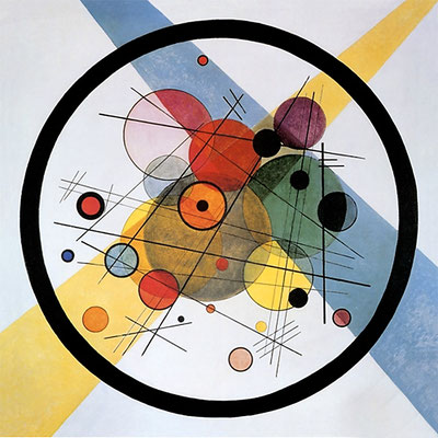 Kandinsky, cercles dans un cercle