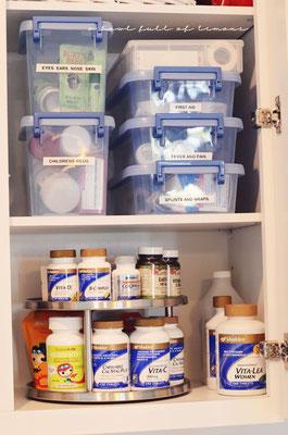 Boîtes fermées et plateau tournant pour les médicaments à prise quotidienne (Source : Pinterest)