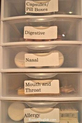 Rangement à tiroirs (Source : Pinterest)