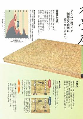 稲ワラ床 吸放湿性・弾力性の説明