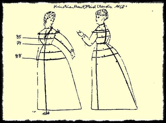 Maßnehmen für historisierende Kleidung...