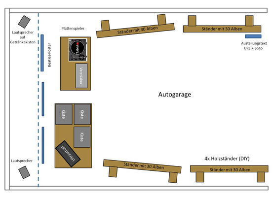 Layout der Garage