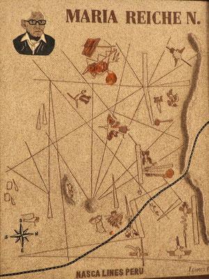Plan der Linien und Figuren