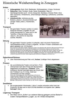 Zusammenstellung der Prozessschritte der historischen Weinherstellung (Detlef Gerritzen)